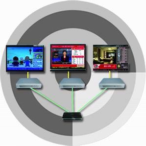 排队机,呼叫器,评价器,显示屏