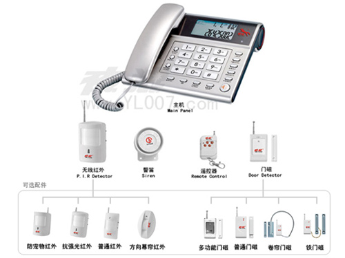 夜狼安防豪华电话机型无线报警器 YL-007TX2