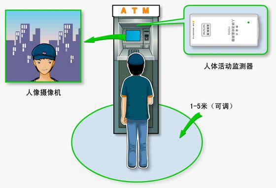 双电位负触发防盗器接线图