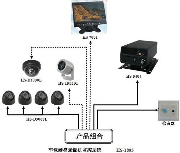 监控拾音器usb接线图
