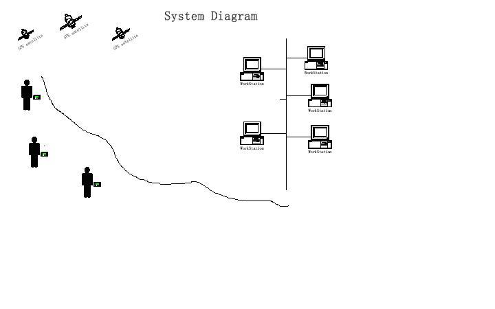 gps森林管护人员巡检管理系统方案