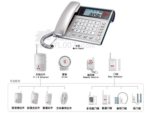 豪华电话机型红外自动拨号报警系统 家用商铺防盗YL-007TX2