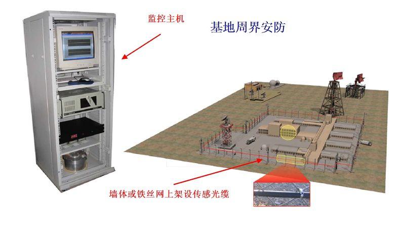 全光物联网周界安防系统
