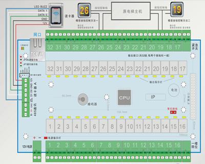 TCP/IP以太网电梯楼层控制器