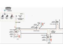 井下人员定位系统