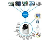 智能视频联网报警系统