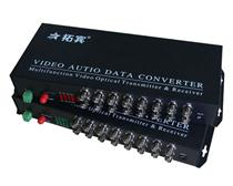 16路视频光端机