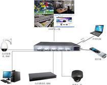 DVI画面分割器