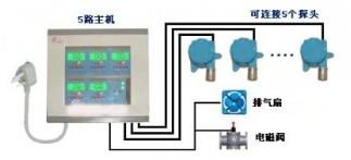 AK系列液化气探测器 液化气报警检测仪生产厂家