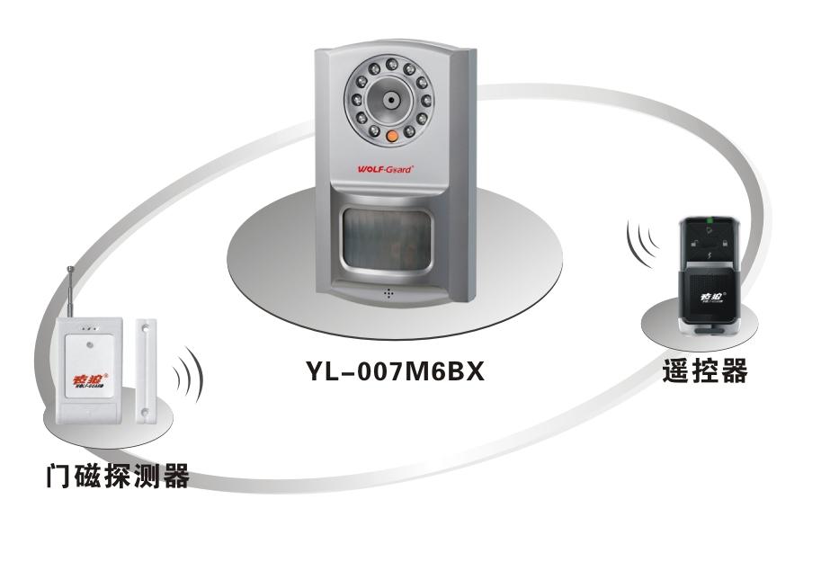 夜狼安防 特价家用GSM智能迷你式录像存储彩信报警系统