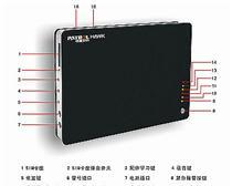 家用智能防盗报警器  GSM手机防盗报警器  无线报警器