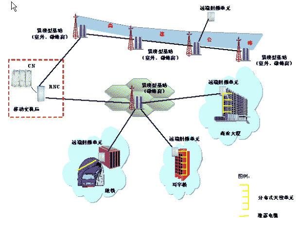 东营无线网络覆盖澳诺