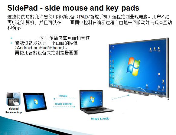 无线同步显示智能液晶大屏幕 品牌:WIFPTV 联系人:梁锦坤 电话:15999961274 QQ:491524601 (1)、大尺寸整体化设计:65寸,70寸,80寸,82寸,84寸,98寸。 (2)、.LED背光源+X超晶面板; (3)、内置独立wifi,只需连接一条电源线即可实现无线同步显示和演示的功能; (4)、完美支持win8/win7/winxp、安卓、IOS、MAC、黑莓等操作系统,通过无线wifi的方式把图像同步到显示设备上,最高支持1080P的高清分辨率,最多接入数高达128个(微软wi