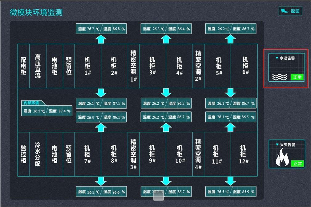 双机3控电路图