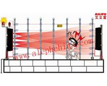 山东有厂家供应艾礼富原装正品免高压对射围栏双鉴探测器