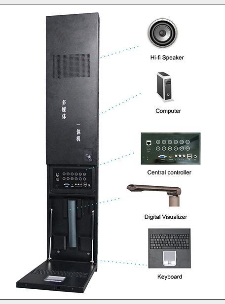 投影机开关,投影幕升降,投影机防盗报警,设备延时断电保护,在不启动