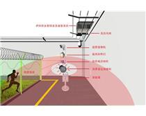 石化油田周界安保系统,周界雷达预警机