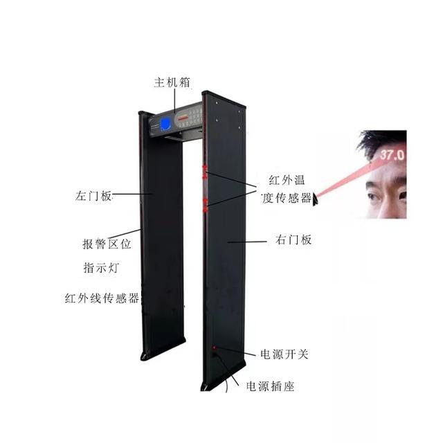 测温探测门的探测功能介绍