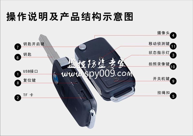 s818款宝马车钥匙摄像机