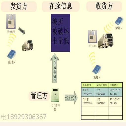 远程控制gps电子锁 - gr400