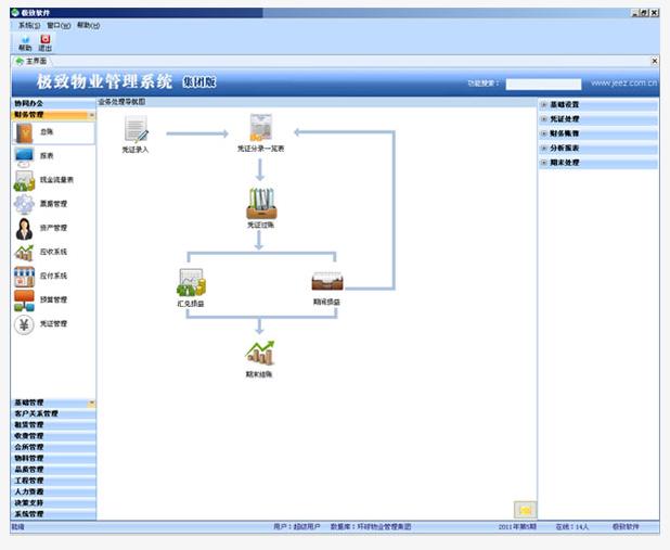 编制总账子系统基本功能结构图